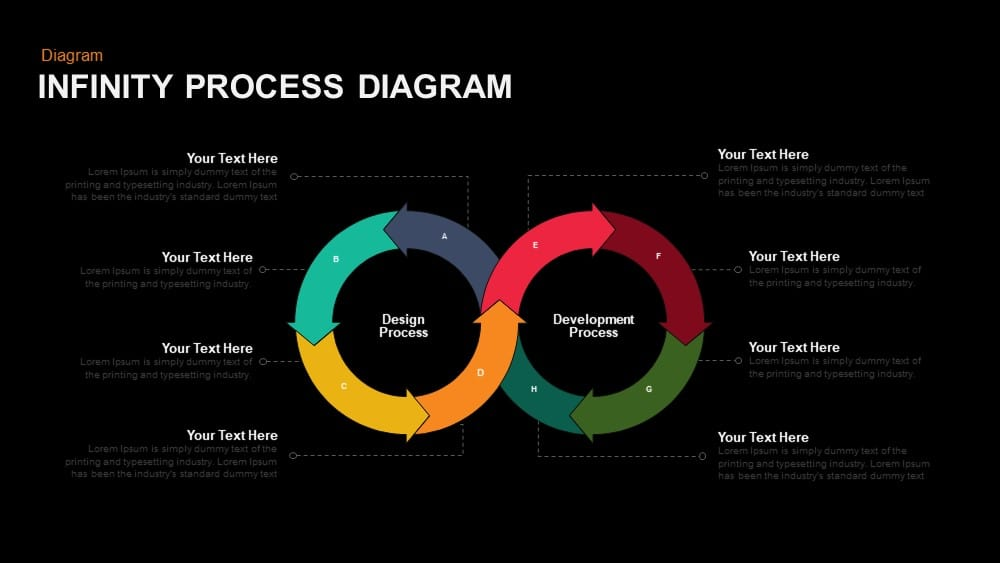 Infinity Process Diagram Powerpoint template