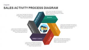 Sales Process Activity Diagram Template for PowerPoint and Keynote