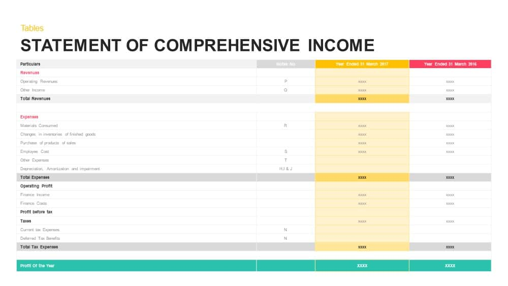 statement of comprehensive incomepowerpoint and keynote template