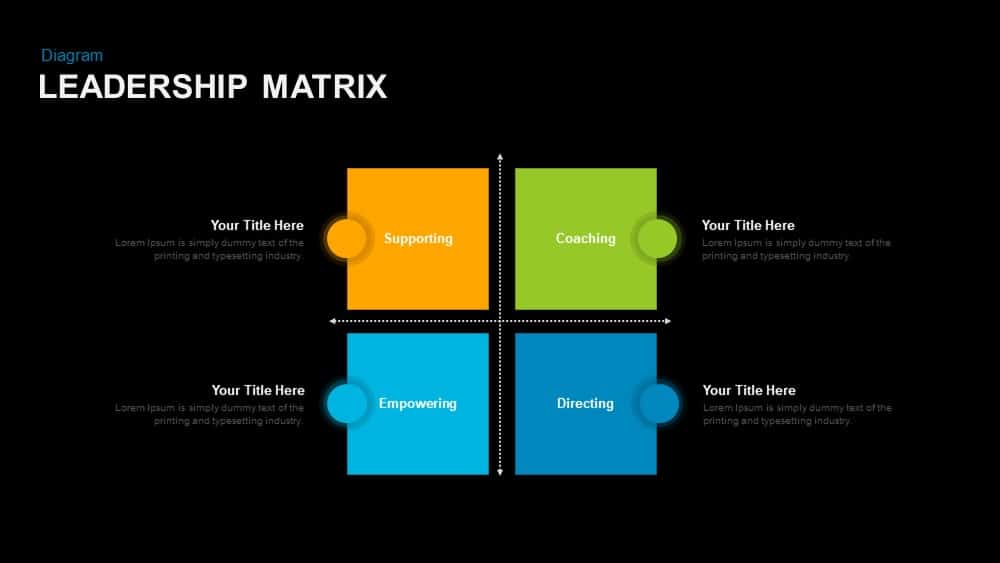 Leadership Matrix PowerPoint templates