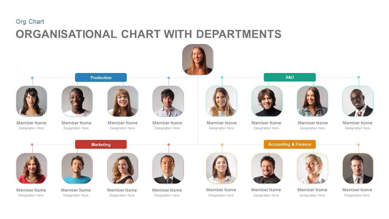 Organizational Chart PowerPoint Template with Departments
