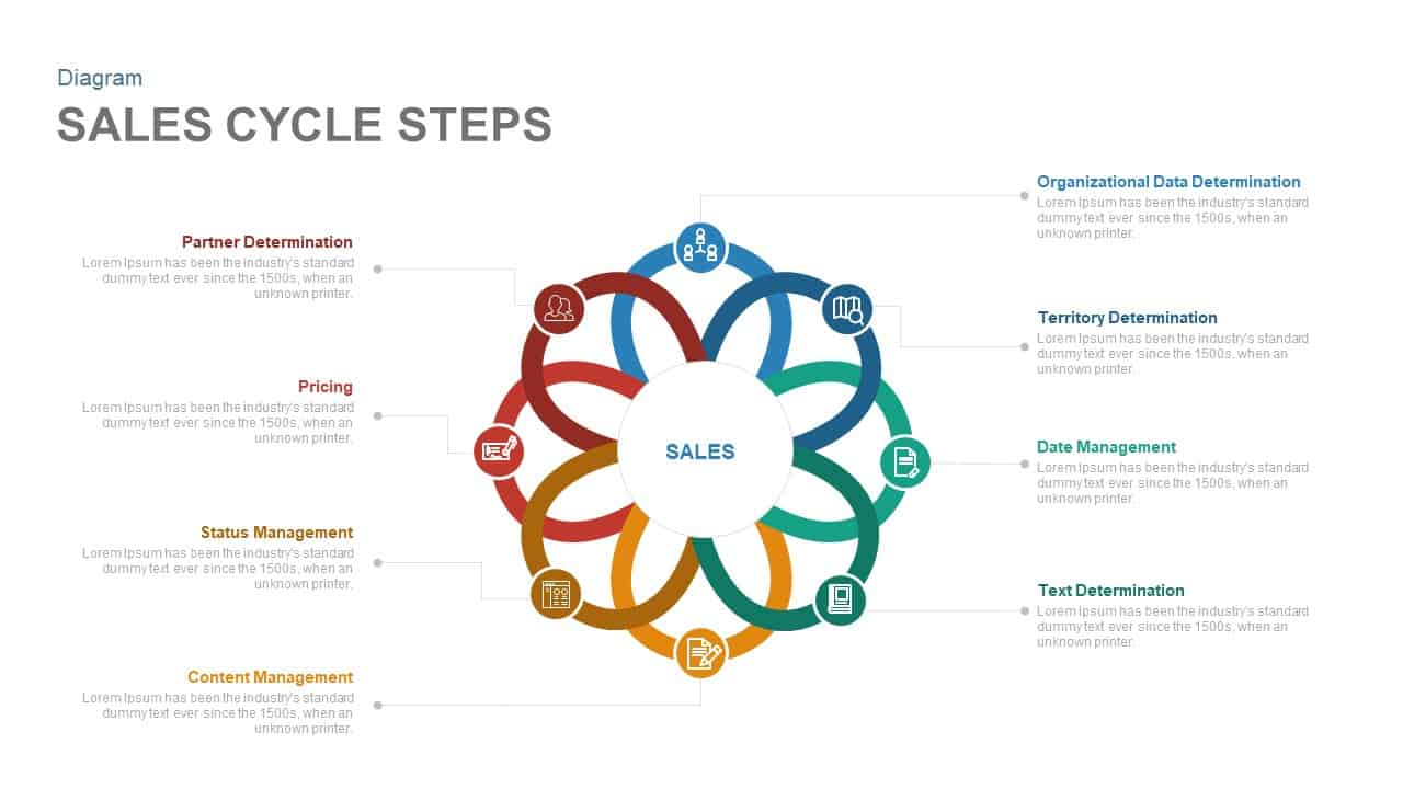 Sales Cycle Steps PowerPoint Template and Keynote Template