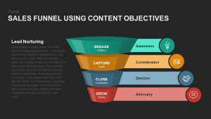 Sales Funnel PowerPoint Template Using Content Objectives and Keynote Template