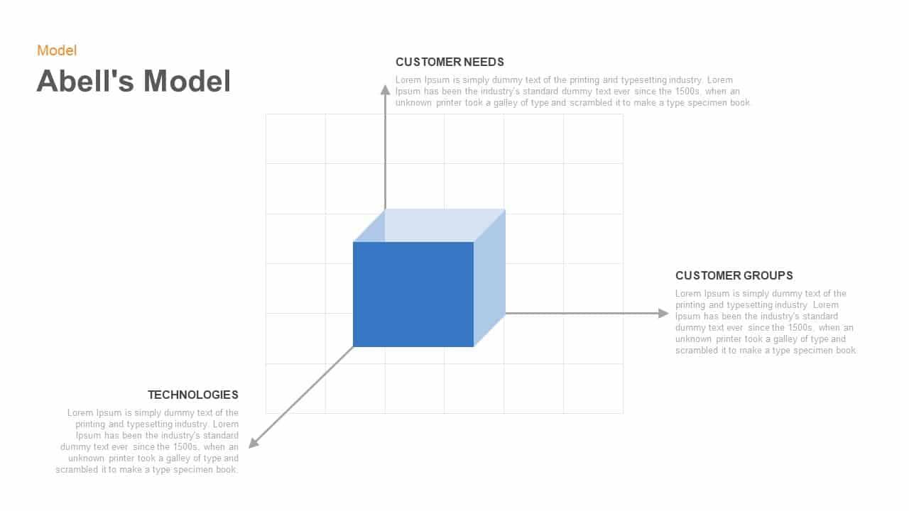 Abell's model