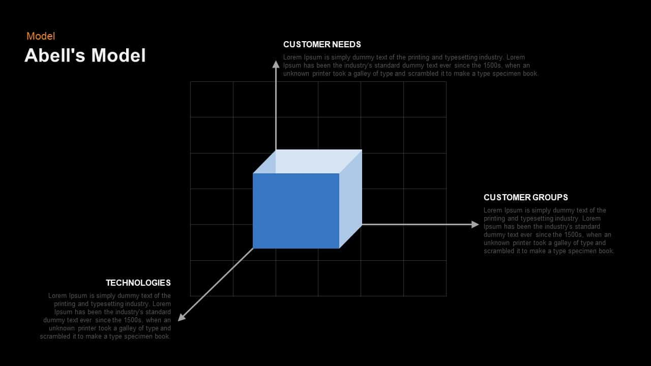 Abell's Model Powerpoint and Keynote template