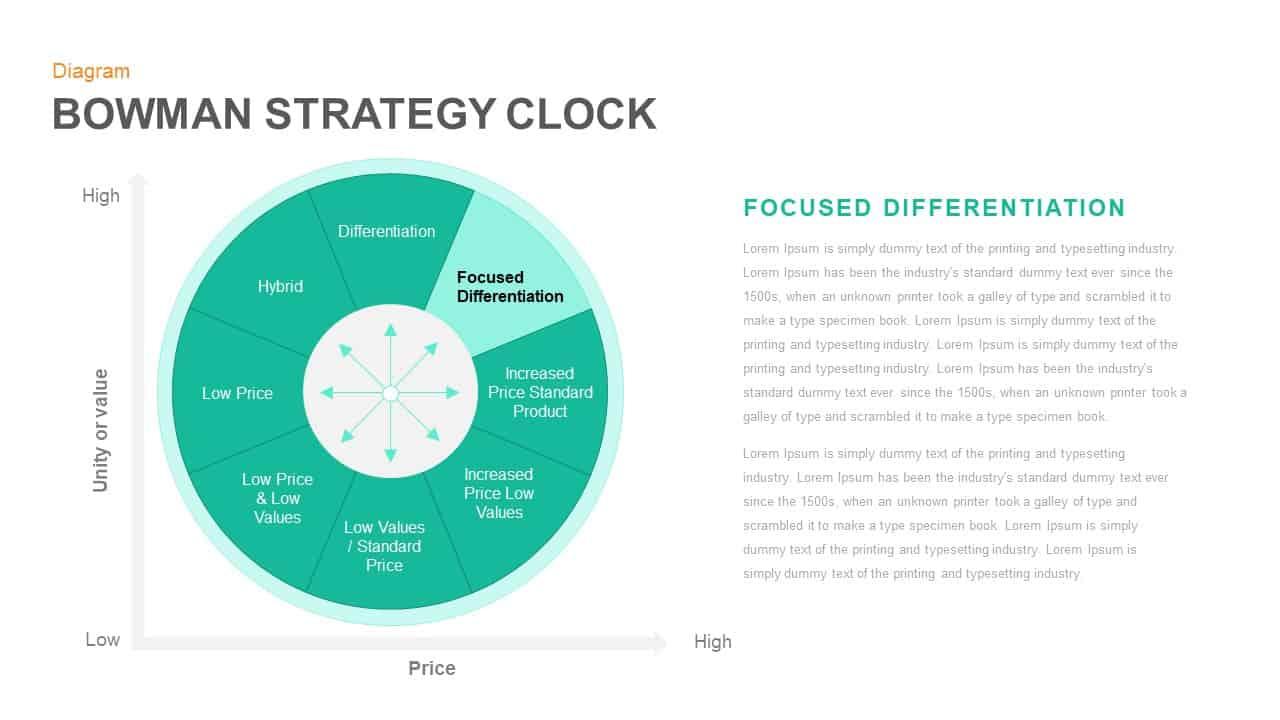 Bowman Strategy Clock Power Keynote template