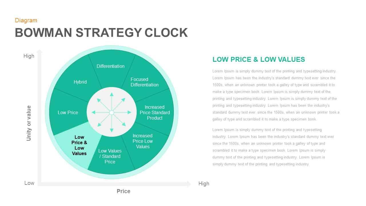 Bowman Strategy Clock template