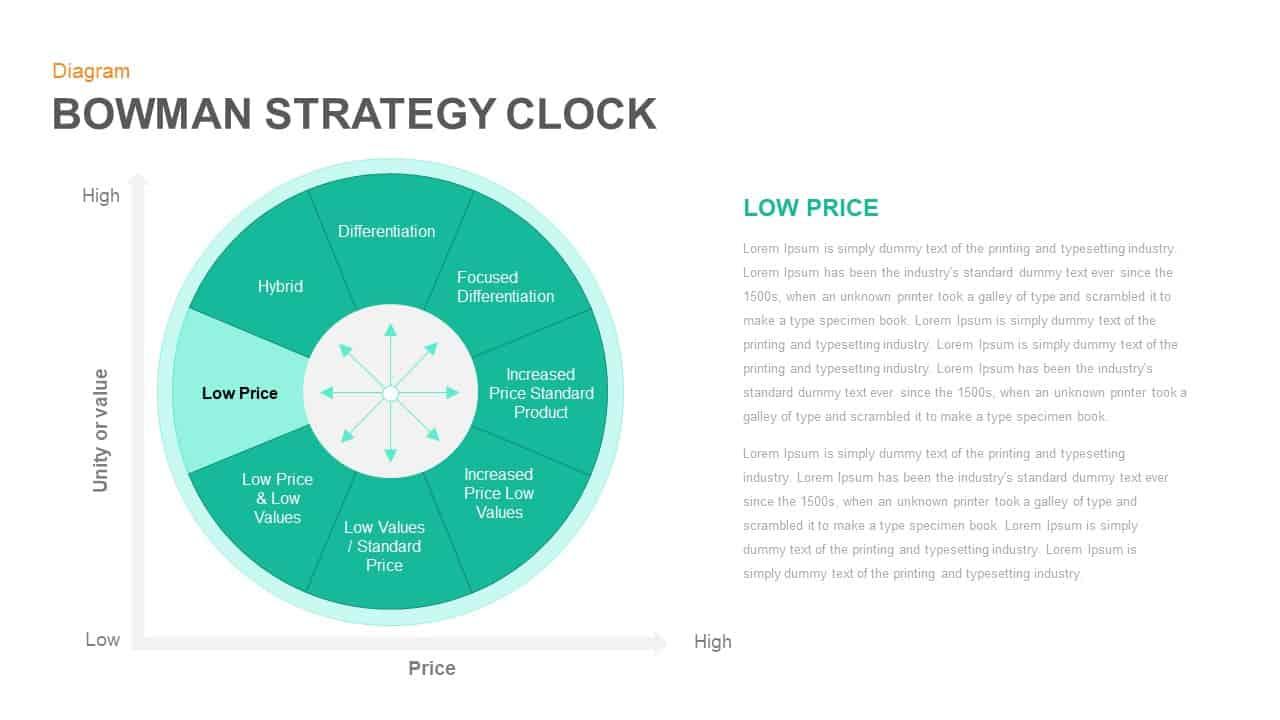Bowman Strategy template