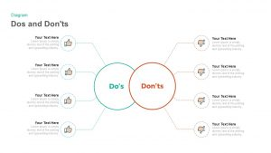 Dos and Don'ts PowerPoint Template for Presentations