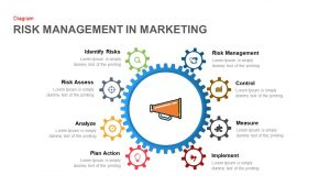 Risk Management in Marketing PowerPoint Template and Keynote Template