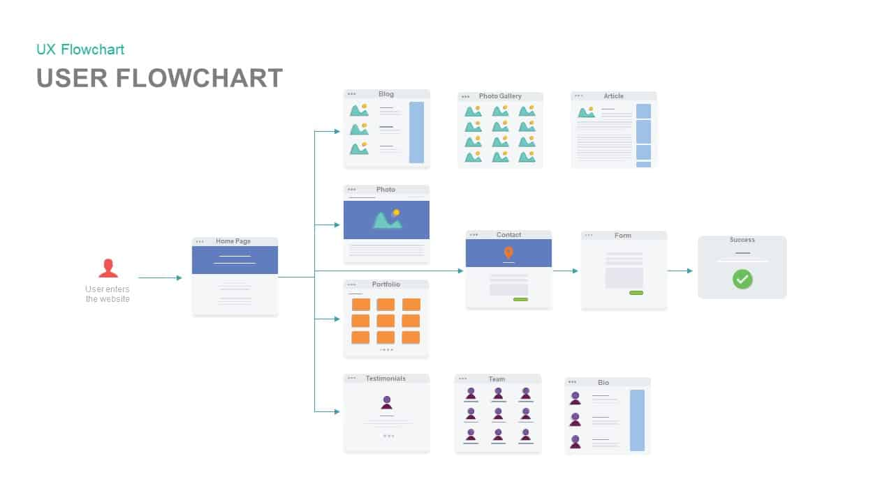 Ux Flowchart Powerpoint Template And Keynote