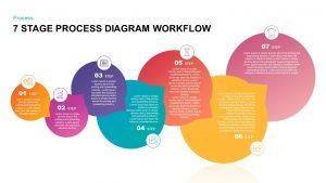 7 Stage Process Diagram Workflow PowerPoint Template & Keynote Presentation