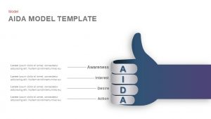 AIDA Model Template for PowerPoint and Keynote Slide