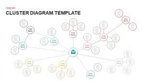 Cluster Diagram PowerPoint Template and Keynote Slide