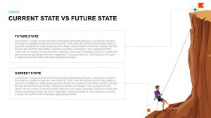 Current State Vs Future State Template for PowerPoint & Keynote
