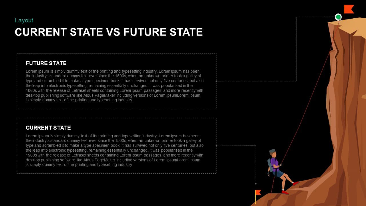 Current State Vs Future State Template for PowerPoint Keynotes