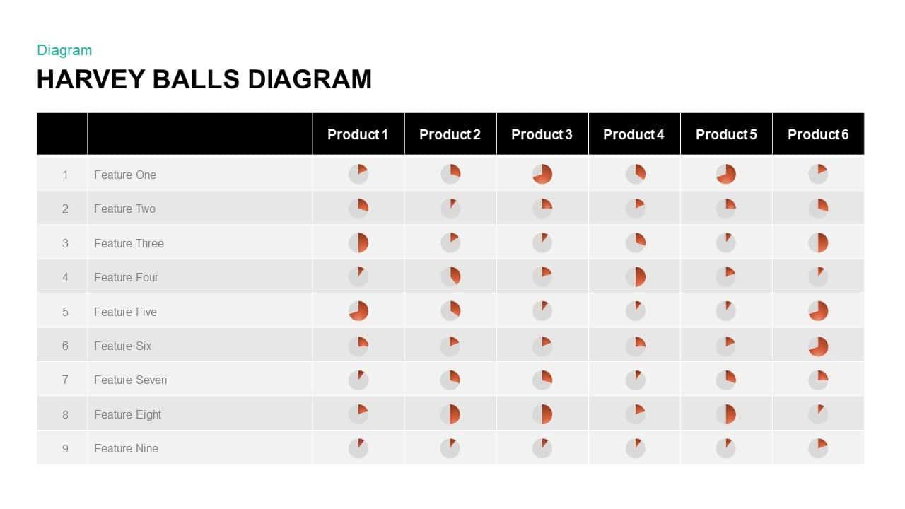 Harvey Balls Diagram PowerPoint Templates