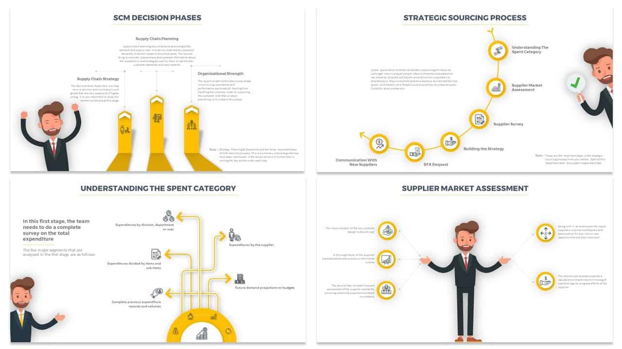 Supply Chain Management PowerPoint Template and Logistics - Slidebazaar