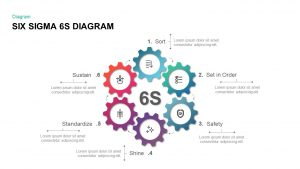 Six Sigma 6s Diagram PowerPoint Presentation Template and keynote Slide
