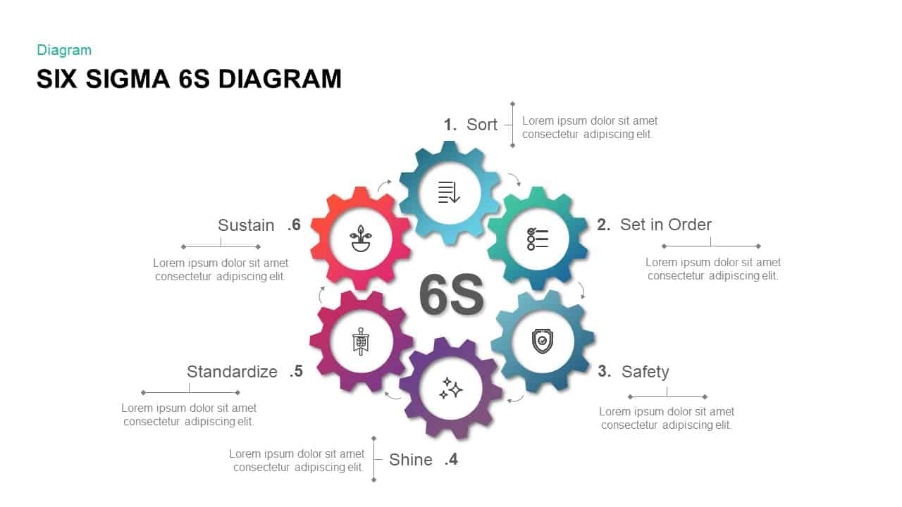 six sigma 6s diagram for powerpoint presentations and keynote slide
