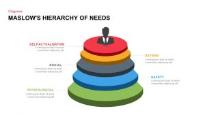 Maslow's Hierarchy of Needs PowerPoint Template & Keynote Slide