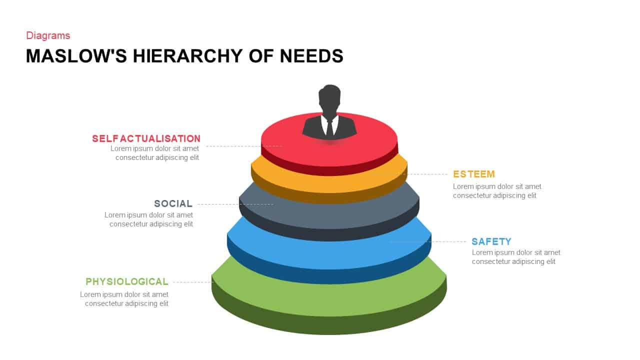 Maslow S Hierarchy Of Needs Powerpoint Template Keynote