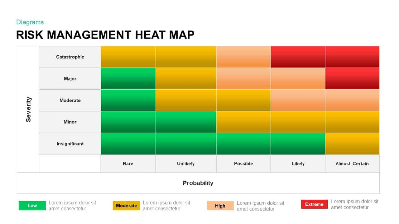 Risk Management Heat Map Template For Powerpoint Keynote Slidebazaar