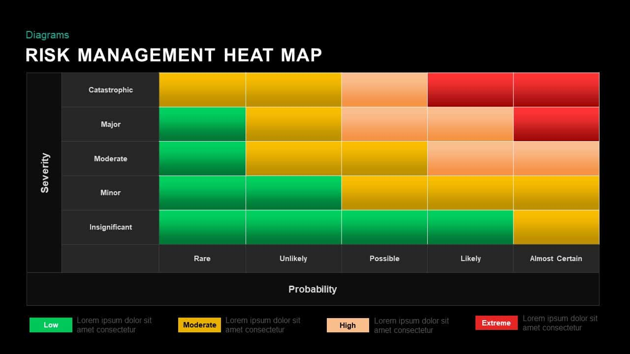 Risk Management Heat Map Templates for PowerPoint And Keynote
