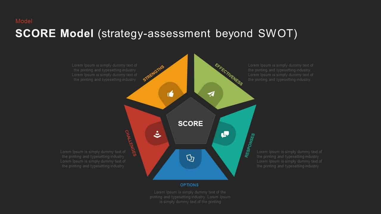 SCORE Model PowerPoint Template and Keynote Slide