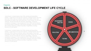 SDLC – Software Development Life Cycle PowerPoint Presentation