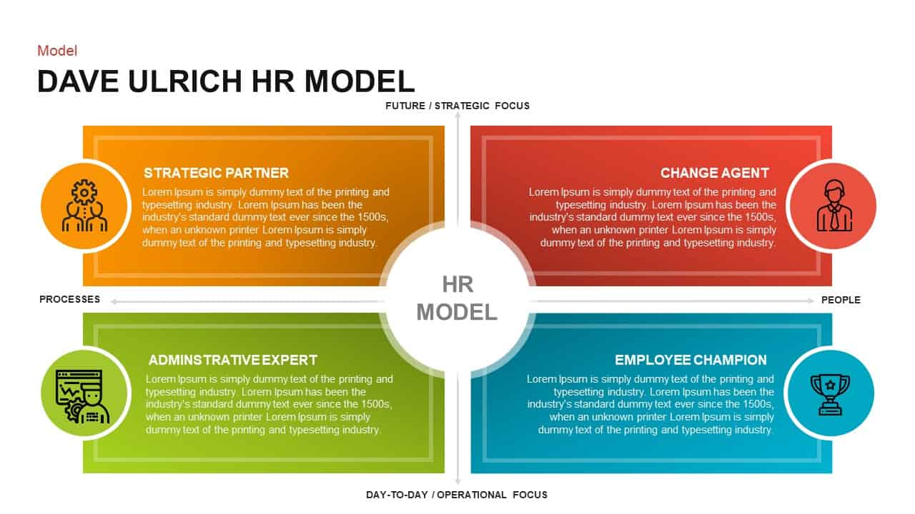 Dave Ulrich HR Model PowerPoint Template and Keynote