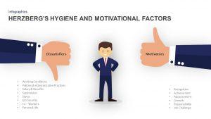 Herzberg's Hygiene and Motivational Factors PPT