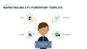 Four P's of Marketing Mix PowerPoint Template and Keynote