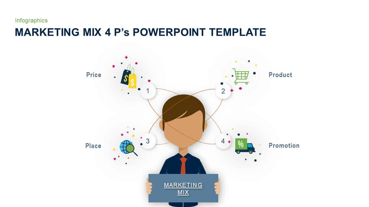 4 P's of Marketing Mix PowerPoint Template