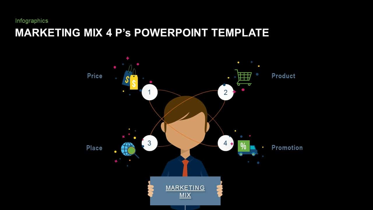 Marketing Mix 4 ps PowerPoint Template