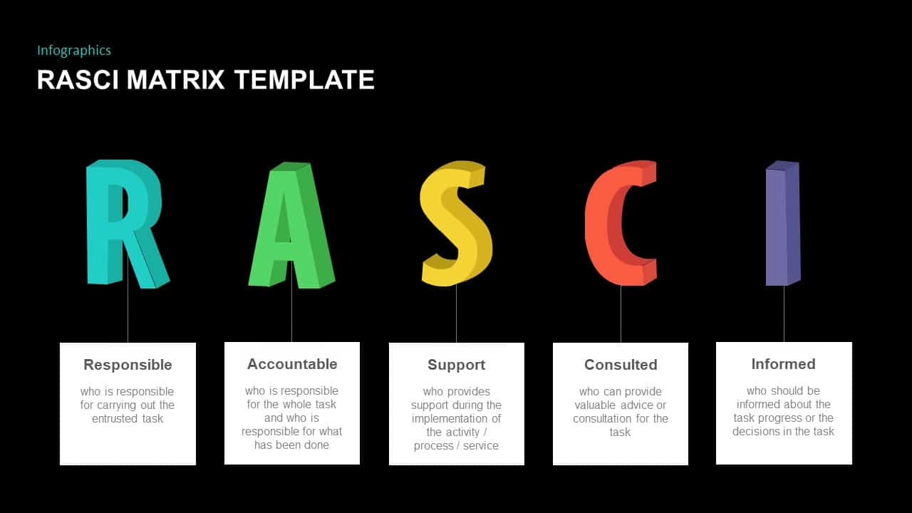 RASCI Matrix Template for PowerPoint