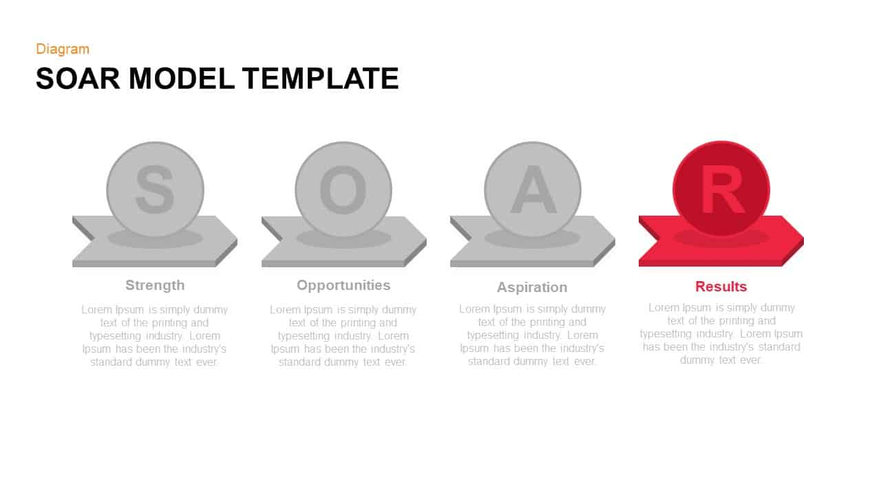 Soar Model Template for PowerPoint
