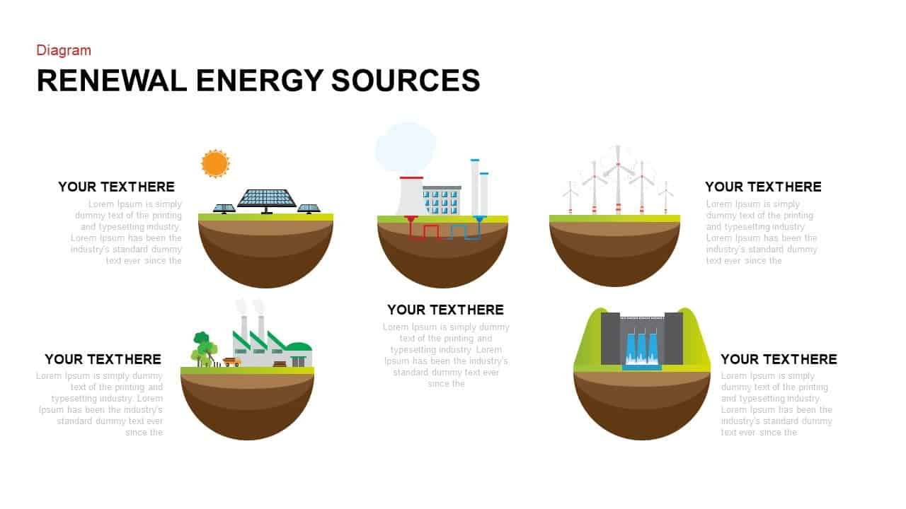 Renewable Energy PowerPoint Template and Keynote - Slidebazaar