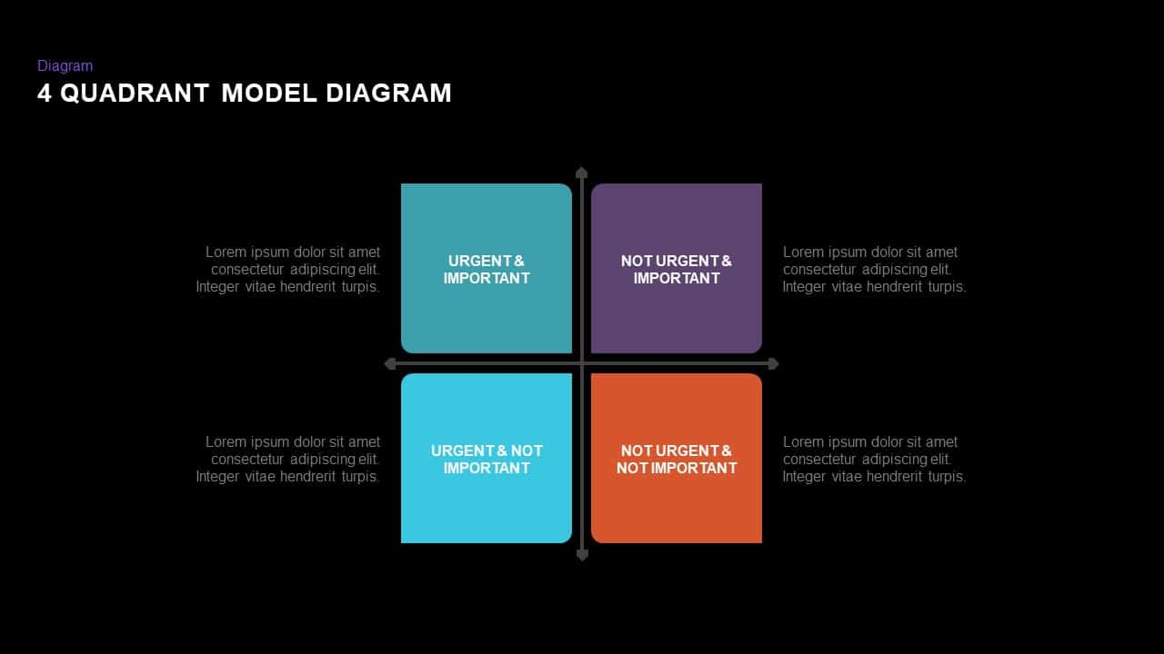 4 quadrant diagram template for powerpoint and keynote