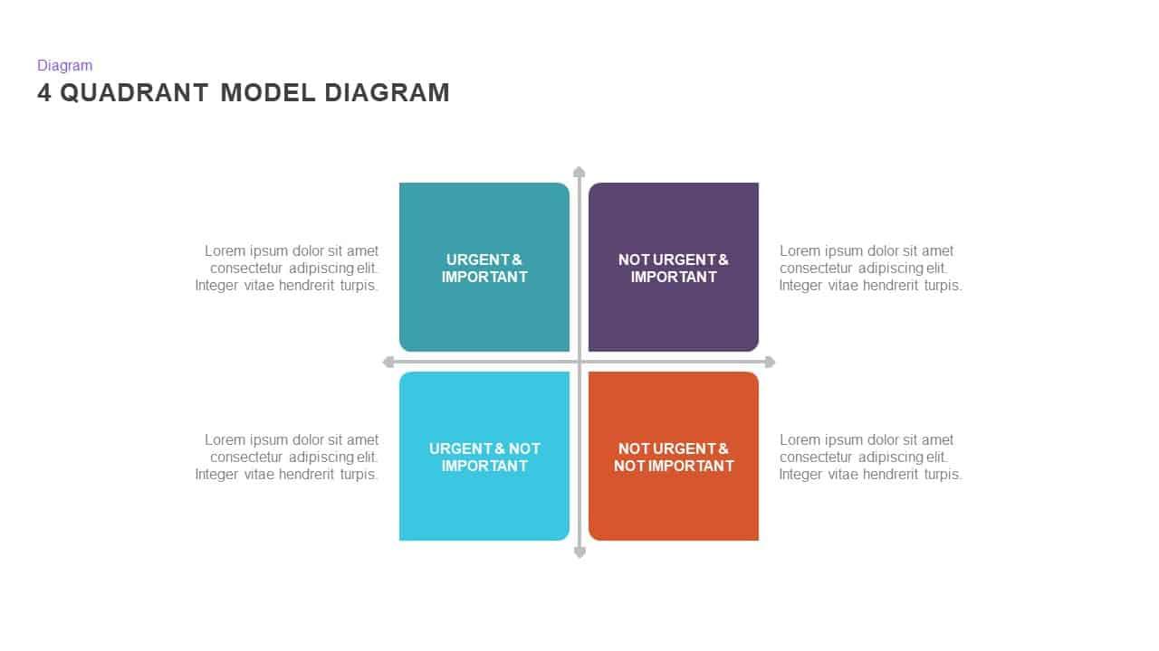 4 Quadrant PowerPoint Template