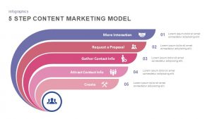 5 Step Content Marketing Model PowerPoint Template and Keynote