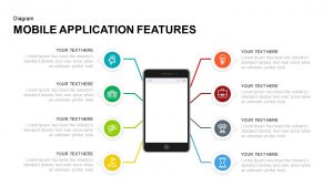 Mobile Application Features PowerPoint and Keynote Presentation Template