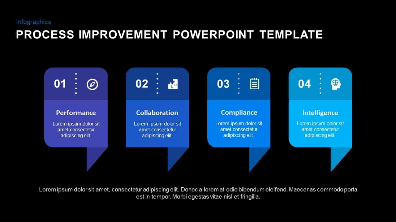 Process Improvement PowerPoint and Keynote Slides