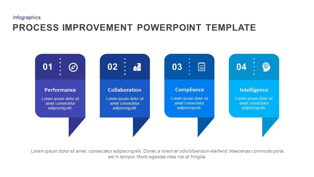 Process Improvement PowerPoint Template and Keynote Slides
