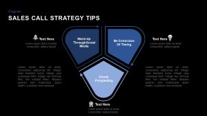 Sales Call Strategy Tips PowerPoint Template and Keynote Slides