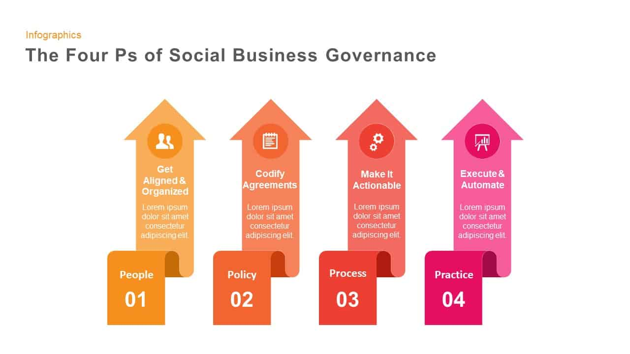 The Four P's of Social Business Governance PowerPoint Template and Keynote Slide