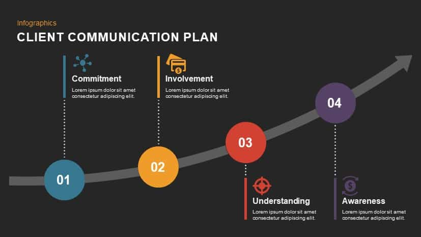 Client communication plan powerpoint template and keynote
