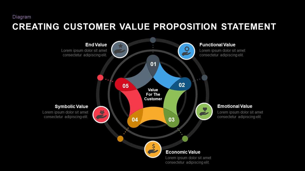 customer value proposition statement template for PowerPoint