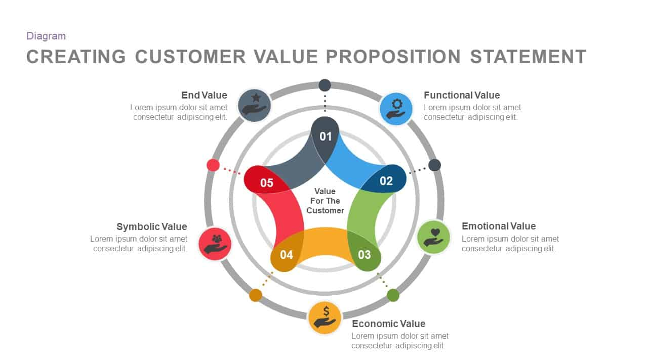 customer value proposition statement PowerPoint template