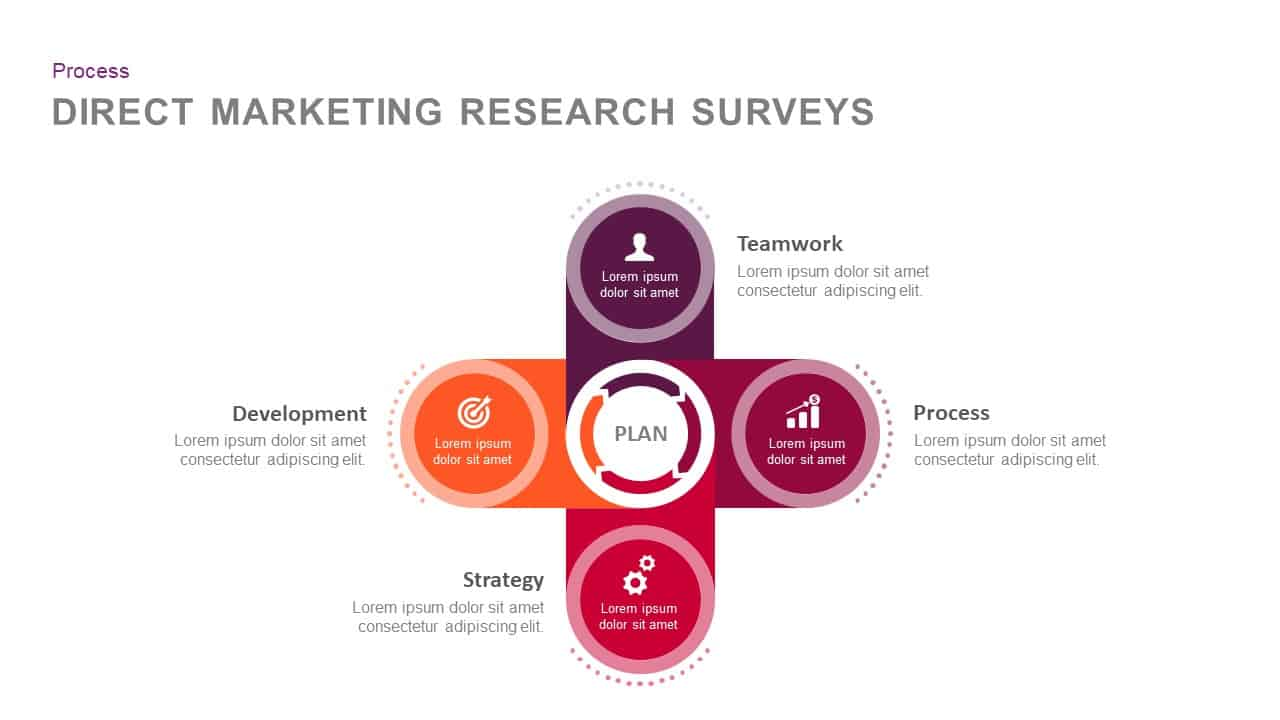 direct marketing research survey powerpoint template and keynote slides